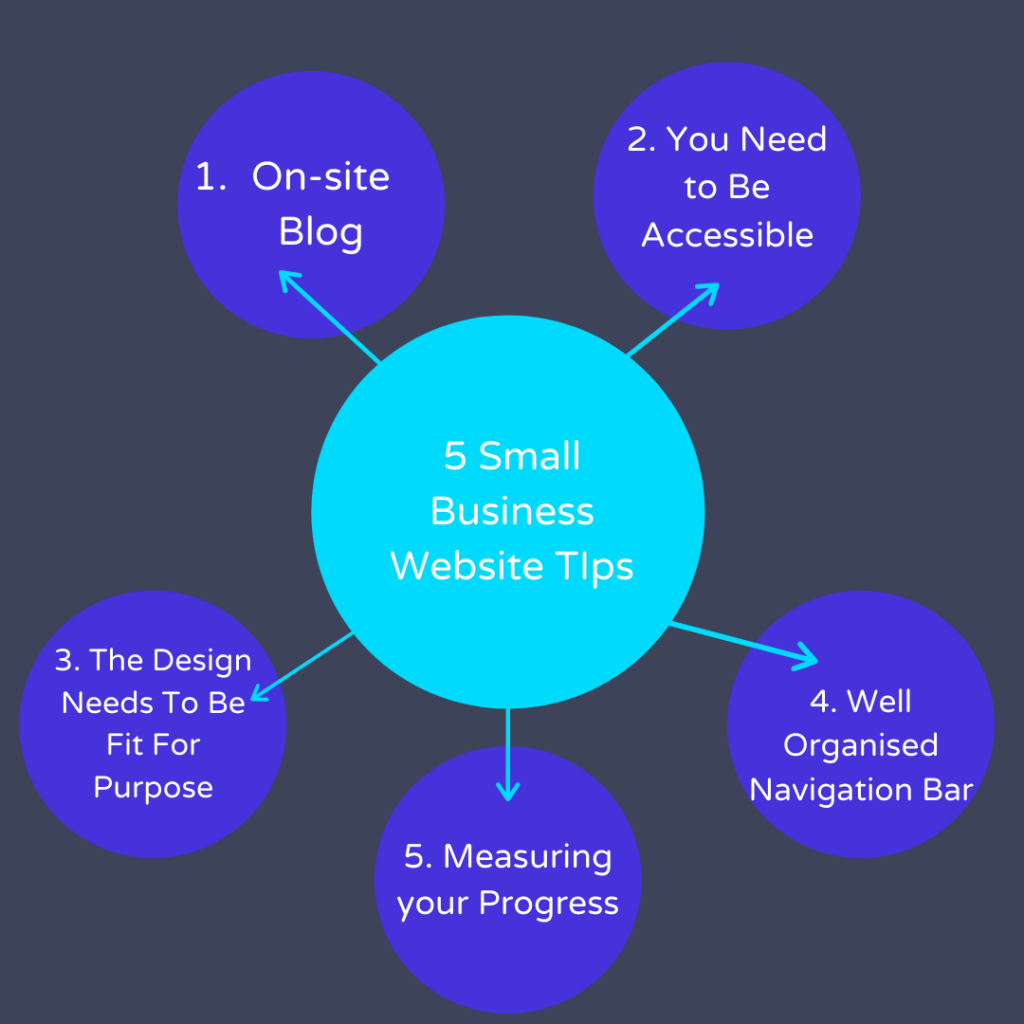 5 steps to improve your small business website