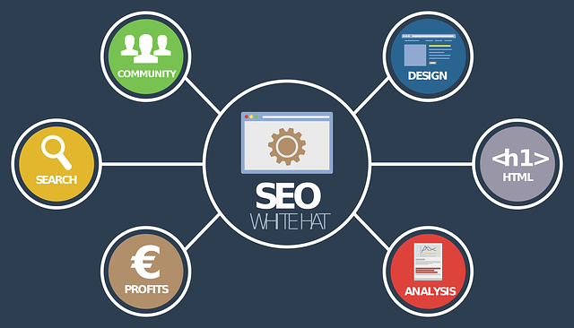 Targeted Searching Local SEO